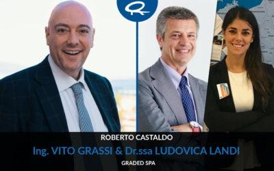 21′ Live   Intervista a Vito Grassi e Ludovica Landi
